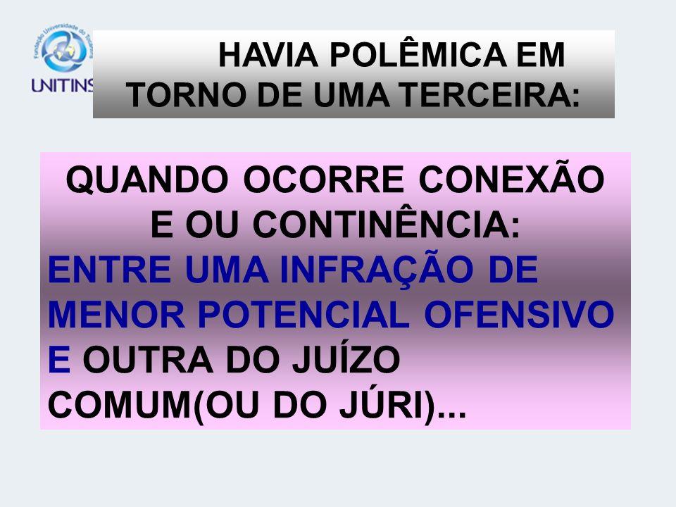 QUANDO OCORRE CONEXÃO E OU CONTINÊNCIA: