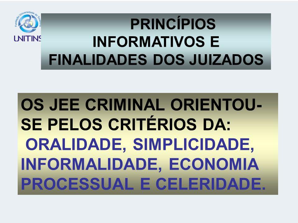 PRINCÍPIOS INFORMATIVOS E FINALIDADES DOS JUIZADOS