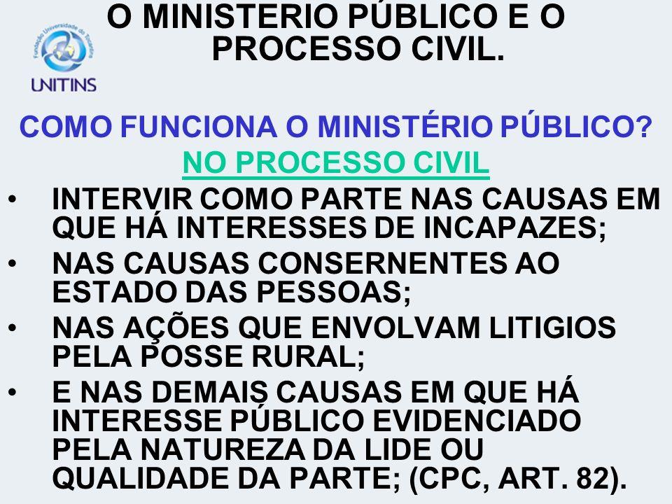 O MINISTERIO PÚBLICO E O PROCESSO CIVIL.