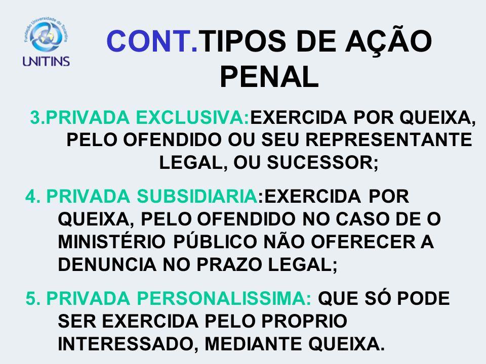 CONT.TIPOS DE AÇÃO PENAL