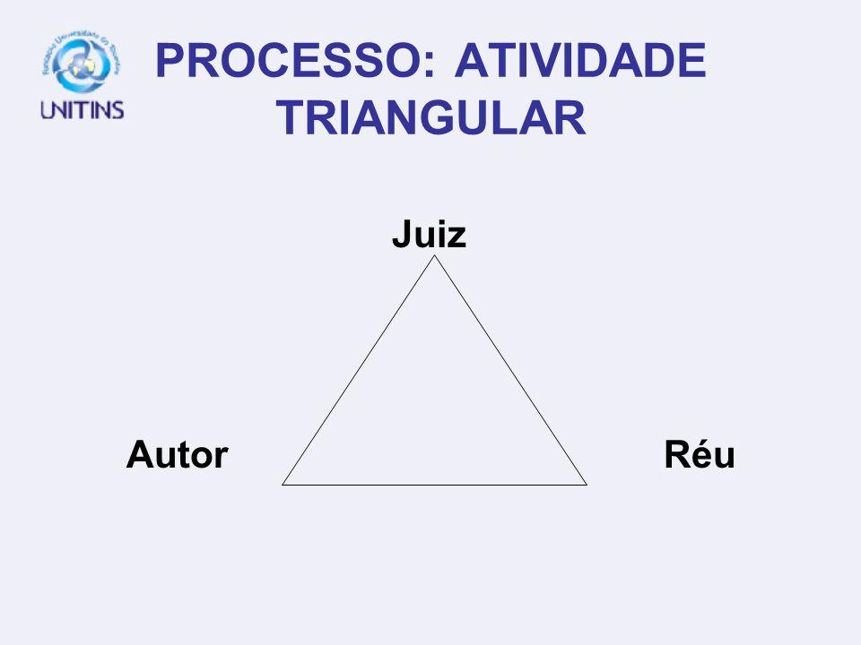 PROCESSO: ATIVIDADE TRIANGULAR
