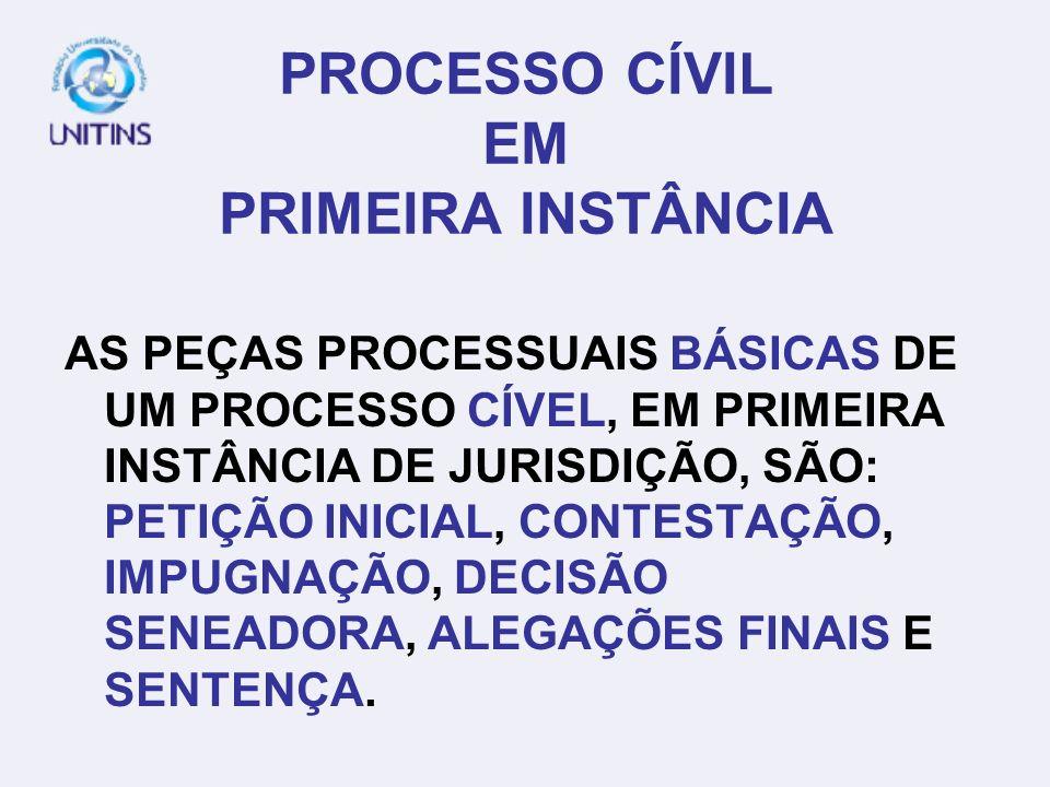 PROCESSO CÍVIL EM PRIMEIRA INSTÂNCIA