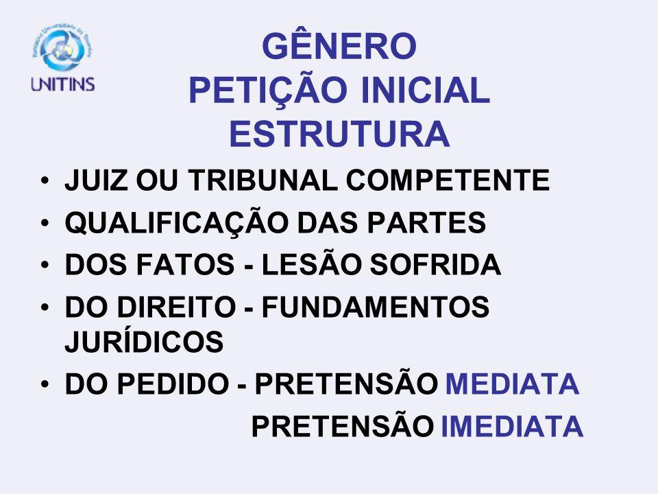 GÊNERO PETIÇÃO INICIAL ESTRUTURA