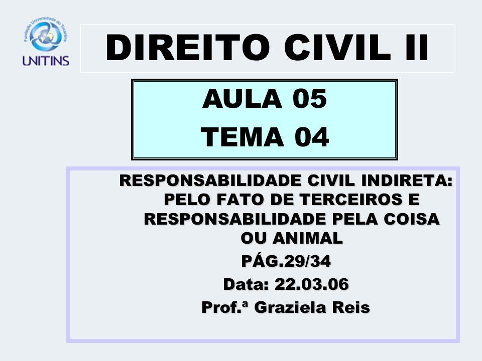 DIREITO CIVIL Il AULA 05 TEMA 04