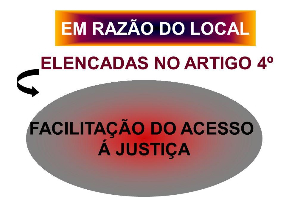 EM RAZÃO DO LOCAL ELENCADAS NO ARTIGO 4º FACILITAÇÃO DO ACESSO Á JUSTIÇA