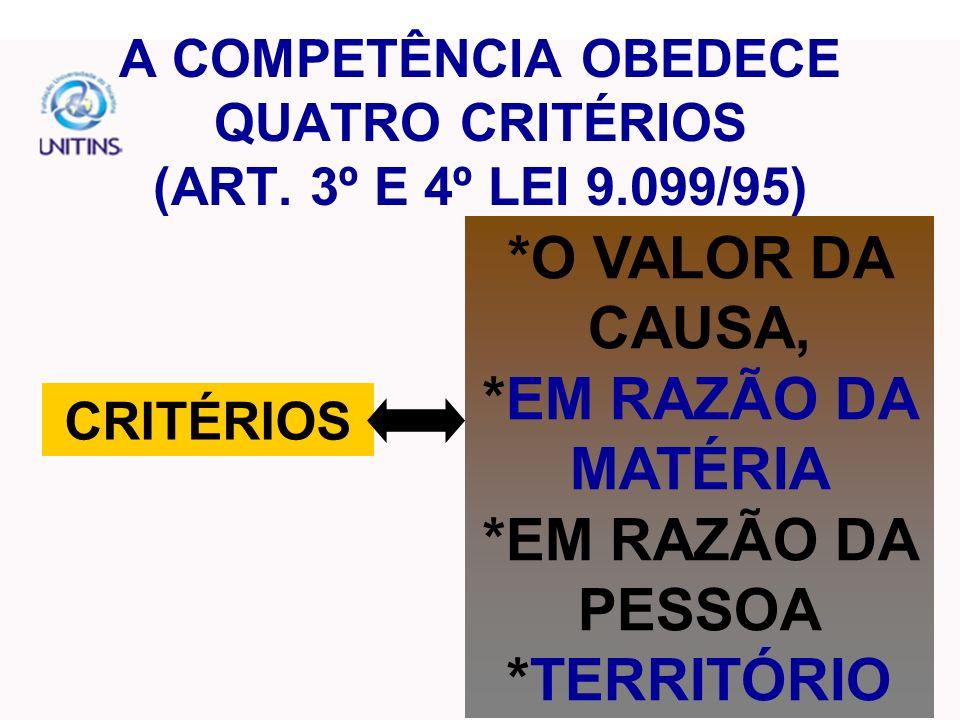 A COMPETÊNCIA OBEDECE QUATRO CRITÉRIOS (ART. 3º E 4º LEI 9.099/95)
