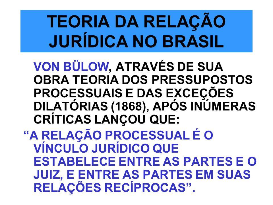TEORIA DA RELAÇÃO JURÍDICA NO BRASIL