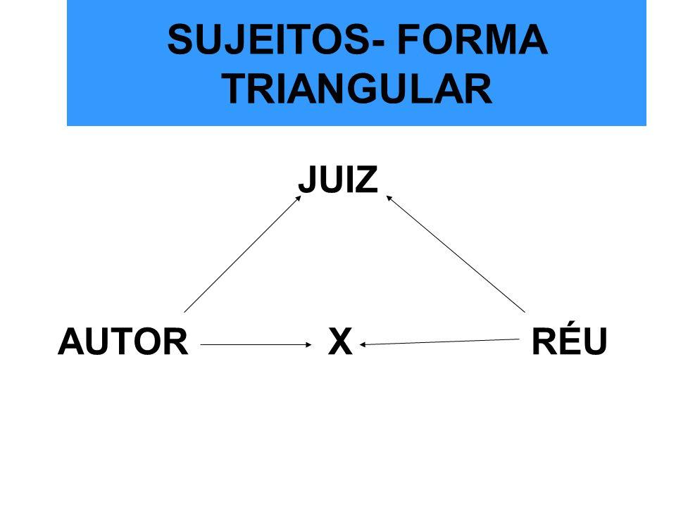 SUJEITOS- FORMA TRIANGULAR