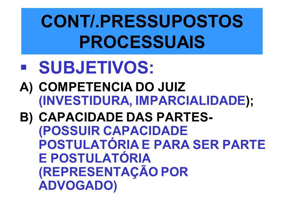 CONT/.PRESSUPOSTOS PROCESSUAIS