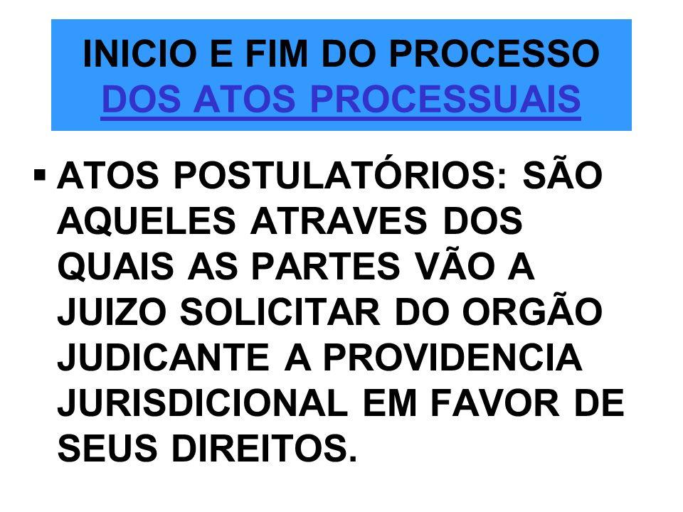 INICIO E FIM DO PROCESSO DOS ATOS PROCESSUAIS