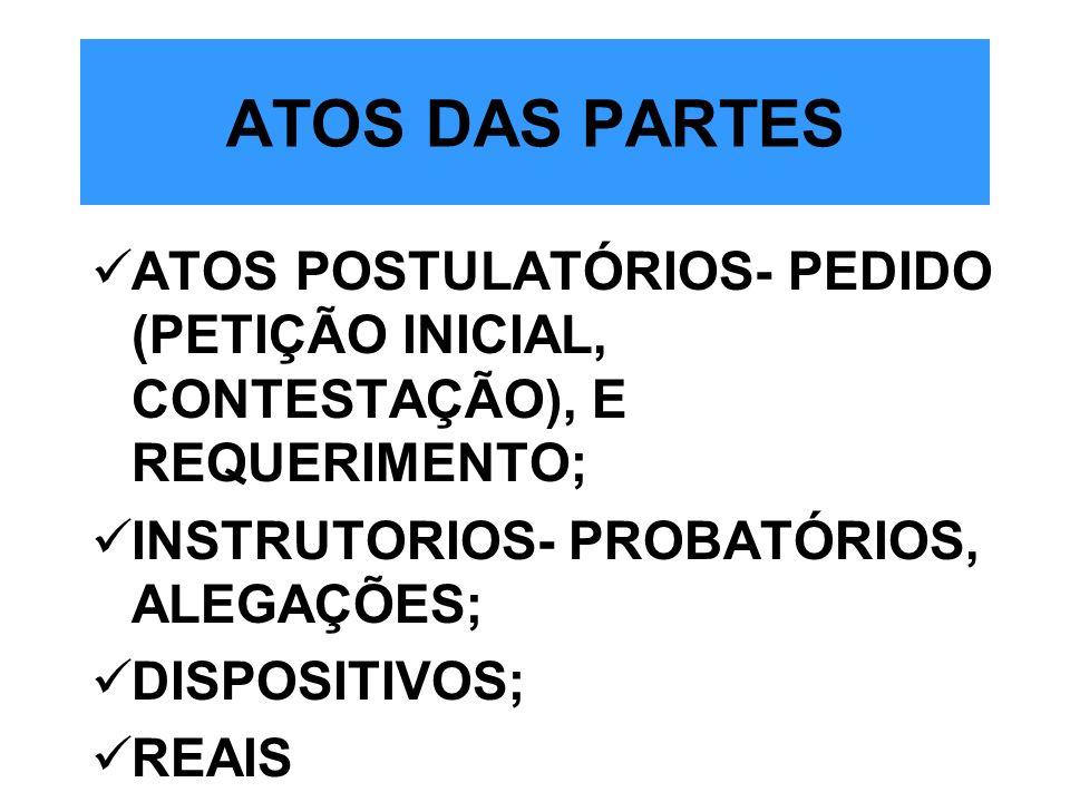 ATOS DAS PARTES ATOS POSTULATÓRIOS- PEDIDO (PETIÇÃO INICIAL, CONTESTAÇÃO), E REQUERIMENTO; INSTRUTORIOS- PROBATÓRIOS, ALEGAÇÕES;