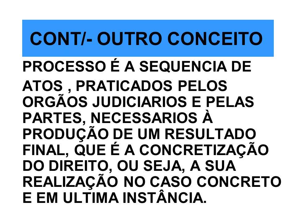 CONT/- OUTRO CONCEITO PROCESSO É A SEQUENCIA DE