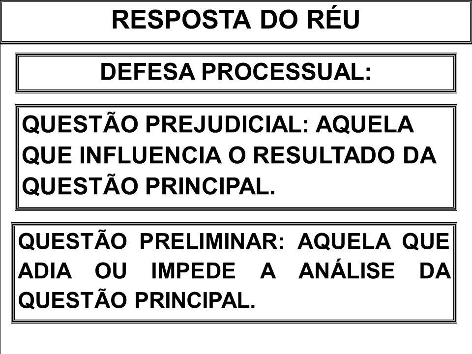 RESPOSTA DO RÉU DEFESA PROCESSUAL: