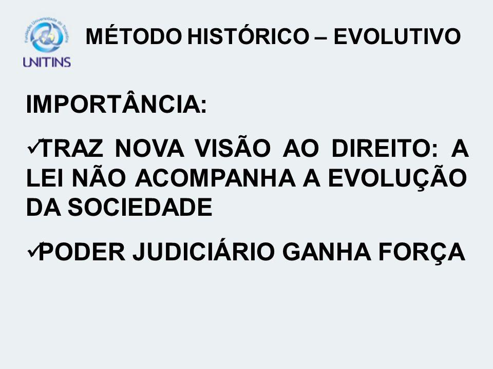 MÉTODO HISTÓRICO – EVOLUTIVO
