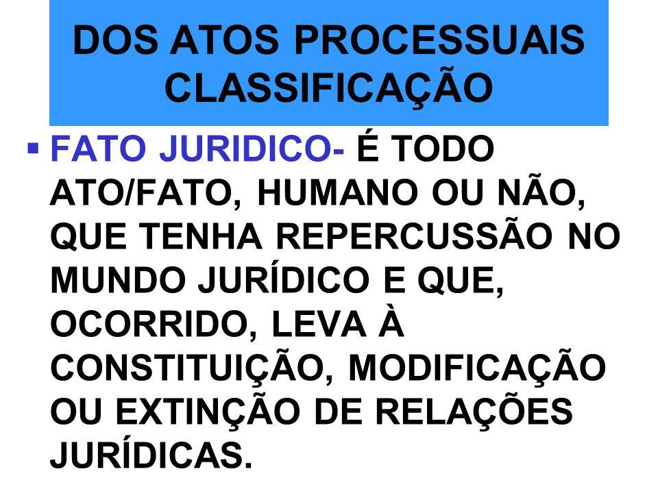 DOS ATOS PROCESSUAIS CLASSIFICAÇÃO