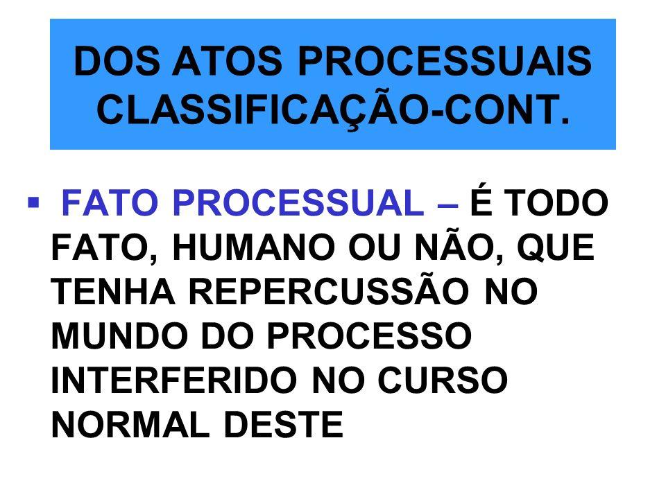DOS ATOS PROCESSUAIS CLASSIFICAÇÃO-CONT.