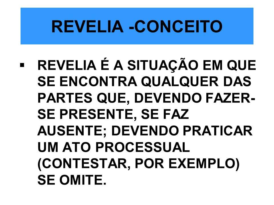 REVELIA -CONCEITO