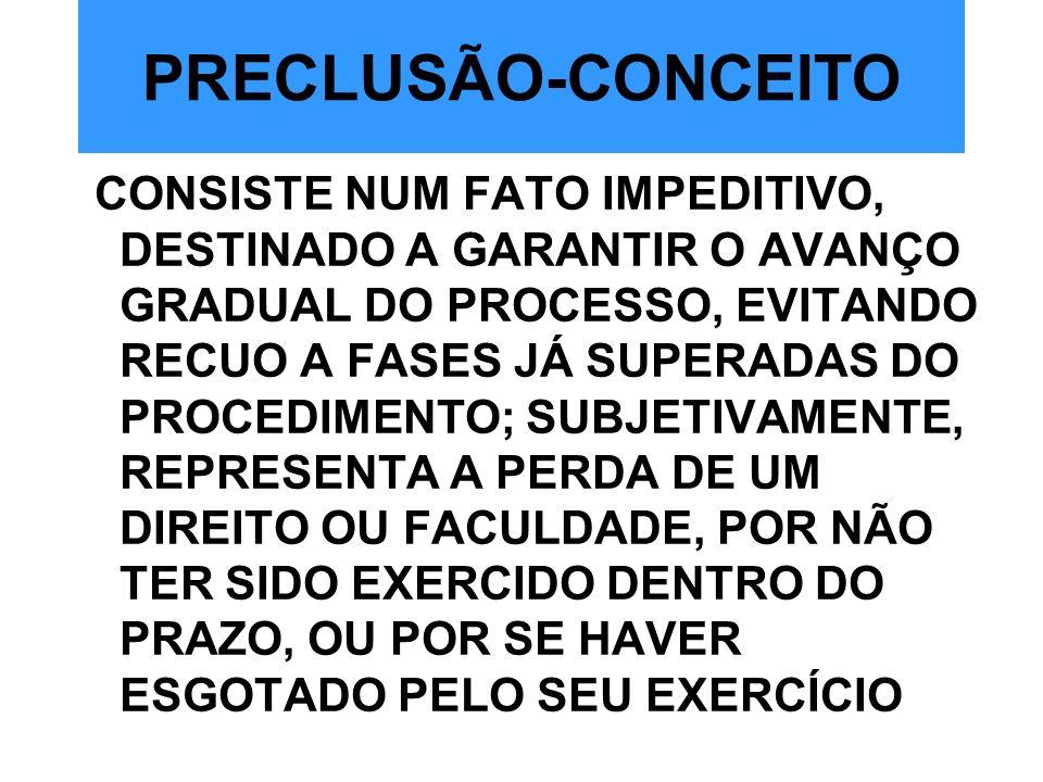 PRECLUSÃO-CONCEITO