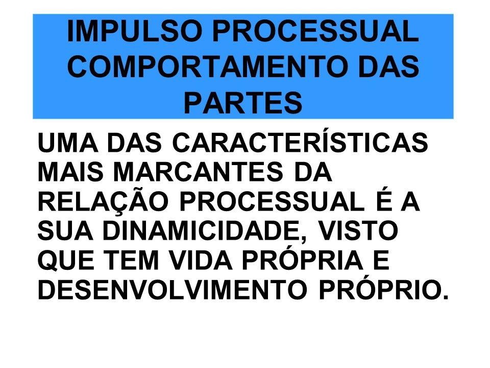 IMPULSO PROCESSUAL COMPORTAMENTO DAS PARTES
