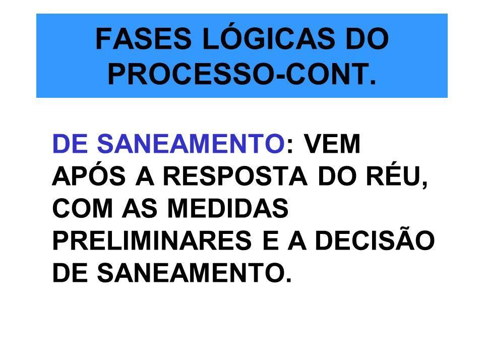 FASES LÓGICAS DO PROCESSO-CONT.