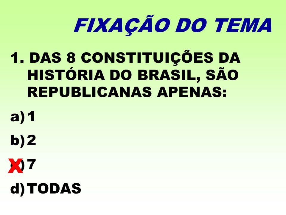 FIXAÇÃO DO TEMA 1. DAS 8 CONSTITUIÇÕES DA HISTÓRIA DO BRASIL, SÃO REPUBLICANAS APENAS: 1. 2. 7. TODAS.