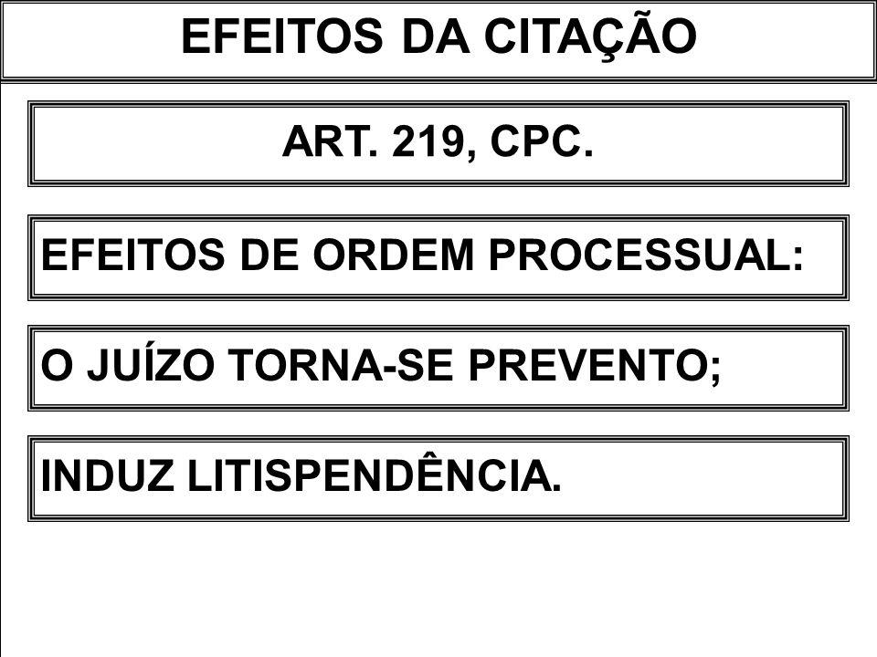 EFEITOS DA CITAÇÃO ART. 219, CPC. EFEITOS DE ORDEM PROCESSUAL: