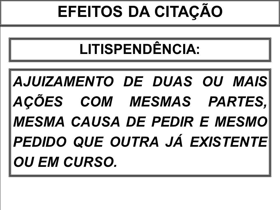 EFEITOS DA CITAÇÃO LITISPENDÊNCIA: