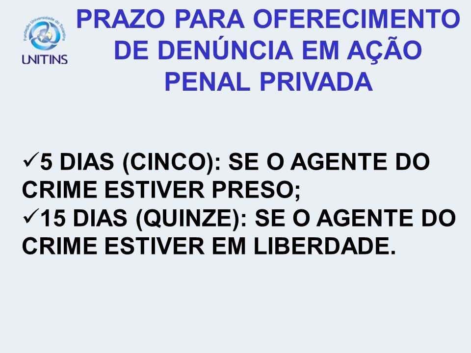 PRAZO PARA OFERECIMENTO DE DENÚNCIA EM AÇÃO PENAL PRIVADA