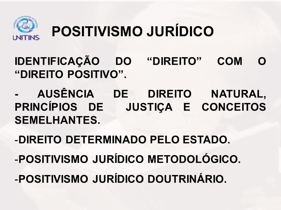 POSITIVISMO JURÍDICO IDENTIFICAÇÃO DO DIREITO COM O DIREITO POSITIVO .