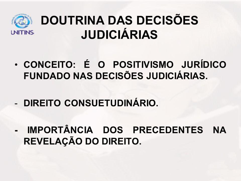 DOUTRINA DAS DECISÕES JUDICIÁRIAS