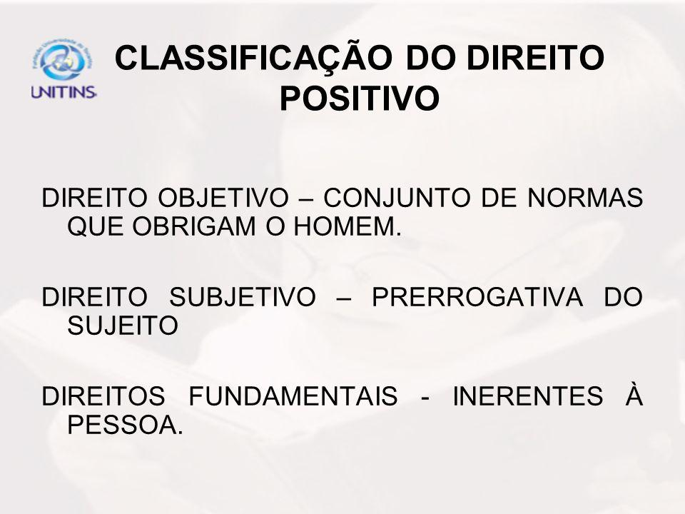 CLASSIFICAÇÃO DO DIREITO POSITIVO