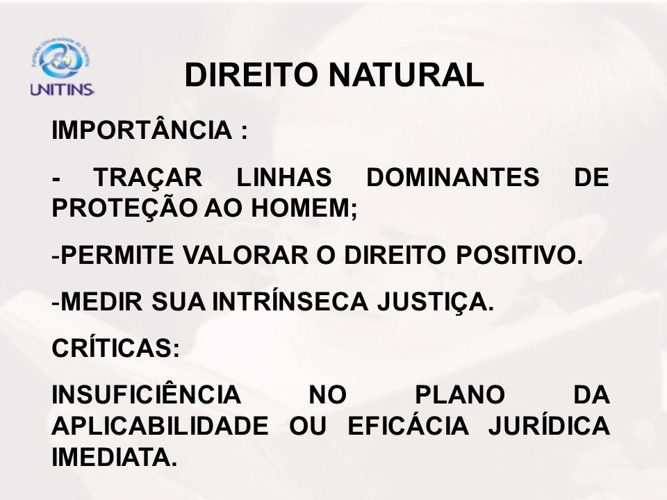 DIREITO NATURAL IMPORTÂNCIA :