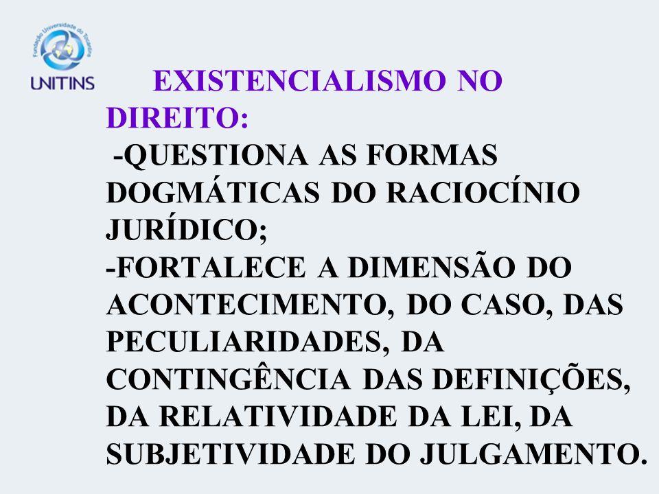 EXISTENCIALISMO NO DIREITO: -QUESTIONA AS FORMAS DOGMÁTICAS DO RACIOCÍNIO JURÍDICO; -FORTALECE A DIMENSÃO DO ACONTECIMENTO, DO CASO, DAS PECULIARIDADES, DA CONTINGÊNCIA DAS DEFINIÇÕES, DA RELATIVIDADE DA LEI, DA SUBJETIVIDADE DO JULGAMENTO.