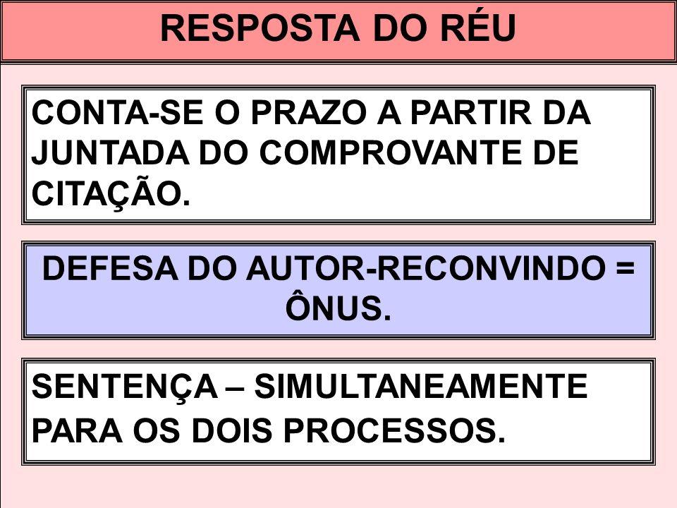 DEFESA DO AUTOR-RECONVINDO = ÔNUS.