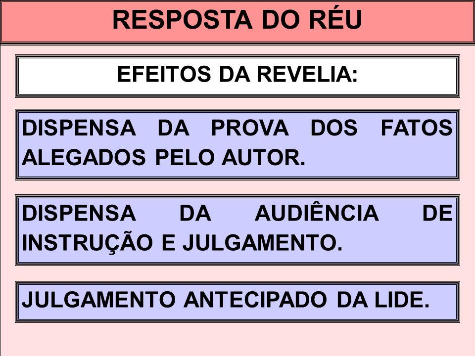 RESPOSTA DO RÉU EFEITOS DA REVELIA: