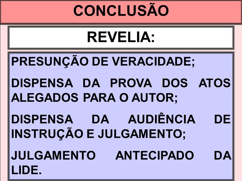 CONCLUSÃO REVELIA: PRESUNÇÃO DE VERACIDADE;