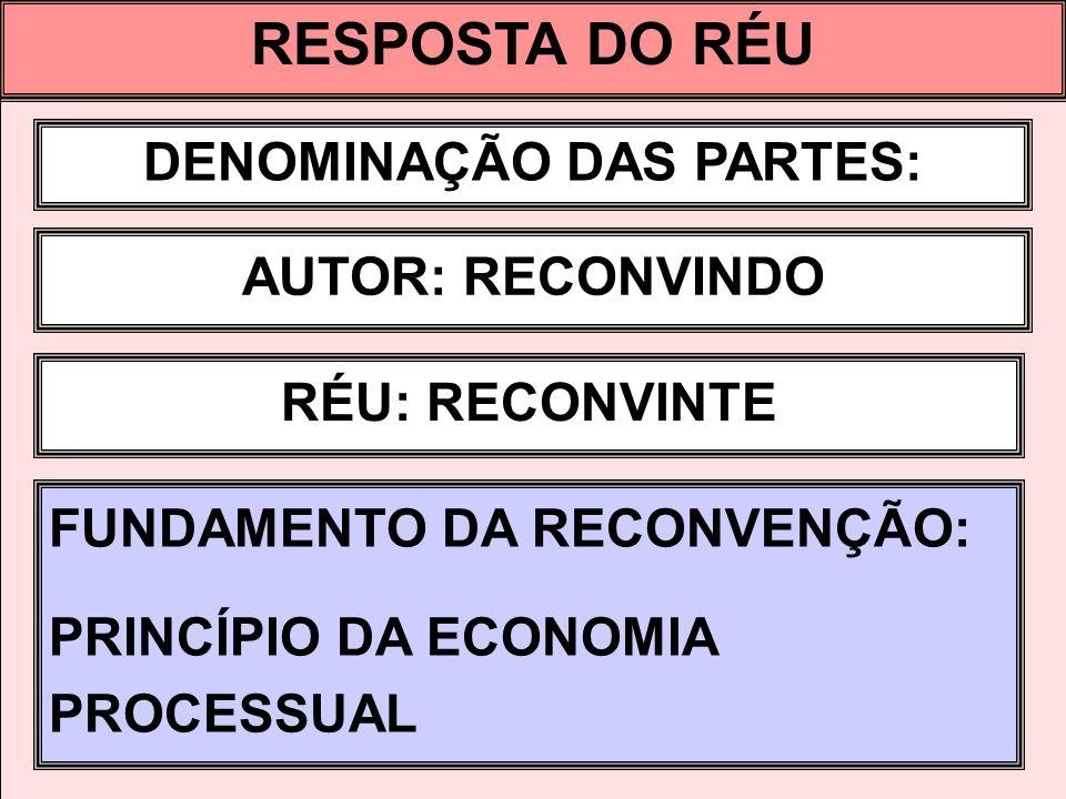 DENOMINAÇÃO DAS PARTES: