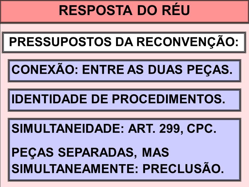 PRESSUPOSTOS DA RECONVENÇÃO:
