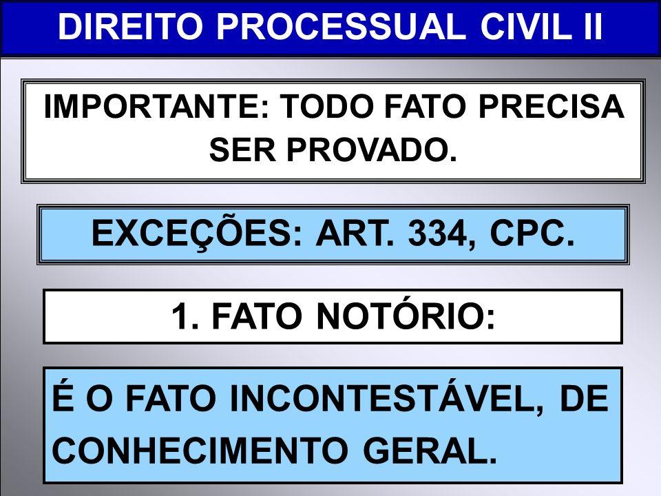 DIREITO PROCESSUAL CIVIL II IMPORTANTE: TODO FATO PRECISA SER PROVADO.