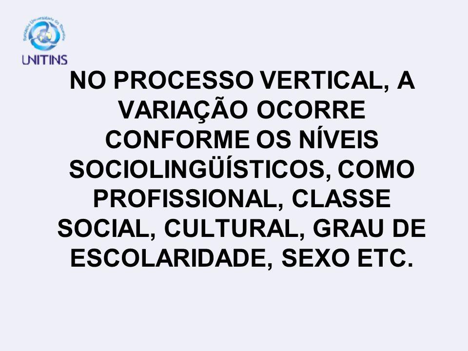 NO PROCESSO VERTICAL, A VARIAÇÃO OCORRE CONFORME OS NÍVEIS SOCIOLINGÜÍSTICOS, COMO PROFISSIONAL, CLASSE SOCIAL, CULTURAL, GRAU DE ESCOLARIDADE, SEXO ETC.