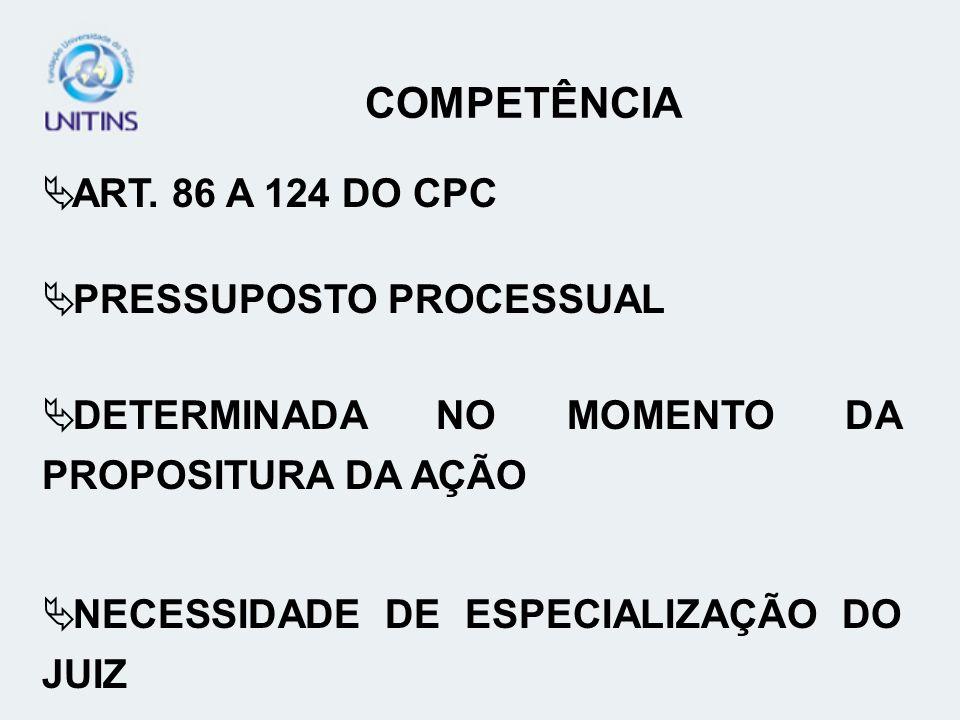 COMPETÊNCIA ART. 86 A 124 DO CPC PRESSUPOSTO PROCESSUAL