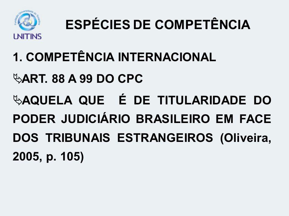 ESPÉCIES DE COMPETÊNCIA