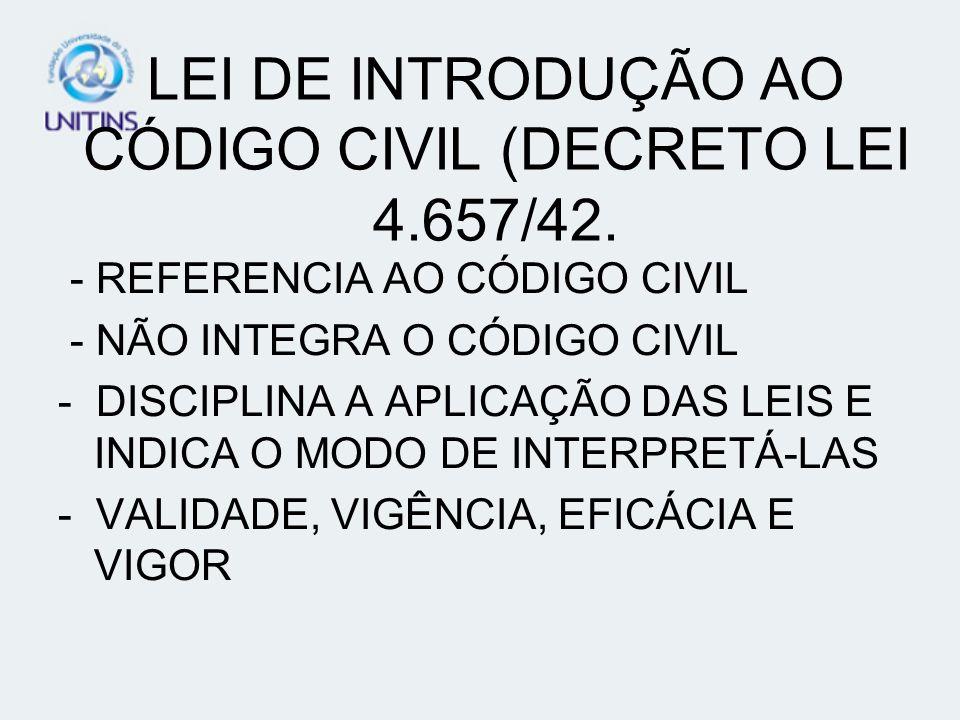 LEI DE INTRODUÇÃO AO CÓDIGO CIVIL (DECRETO LEI 4.657/42.