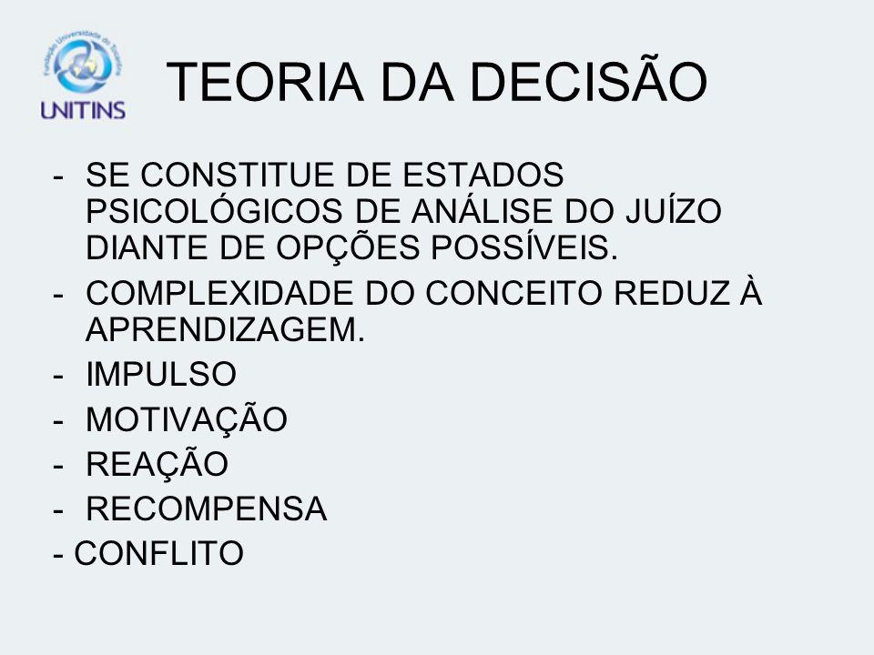 TEORIA DA DECISÃO SE CONSTITUE DE ESTADOS PSICOLÓGICOS DE ANÁLISE DO JUÍZO DIANTE DE OPÇÕES POSSÍVEIS.