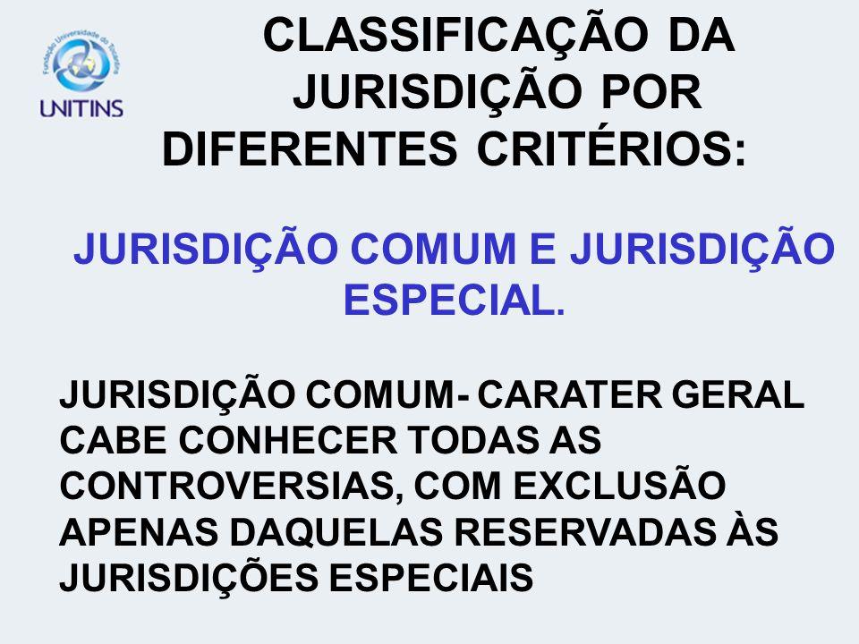 CLASSIFICAÇÃO DA JURISDIÇÃO POR DIFERENTES CRITÉRIOS: