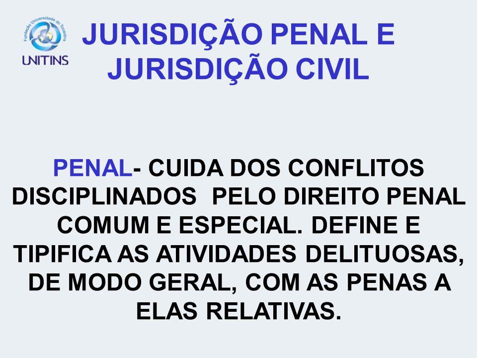 JURISDIÇÃO PENAL E JURISDIÇÃO CIVIL