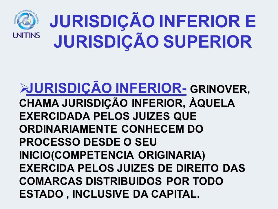 JURISDIÇÃO INFERIOR E JURISDIÇÃO SUPERIOR