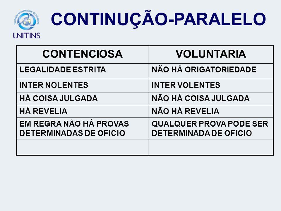 CONTINUÇÃO-PARALELO CONTENCIOSA VOLUNTARIA LEGALIDADE ESTRITA