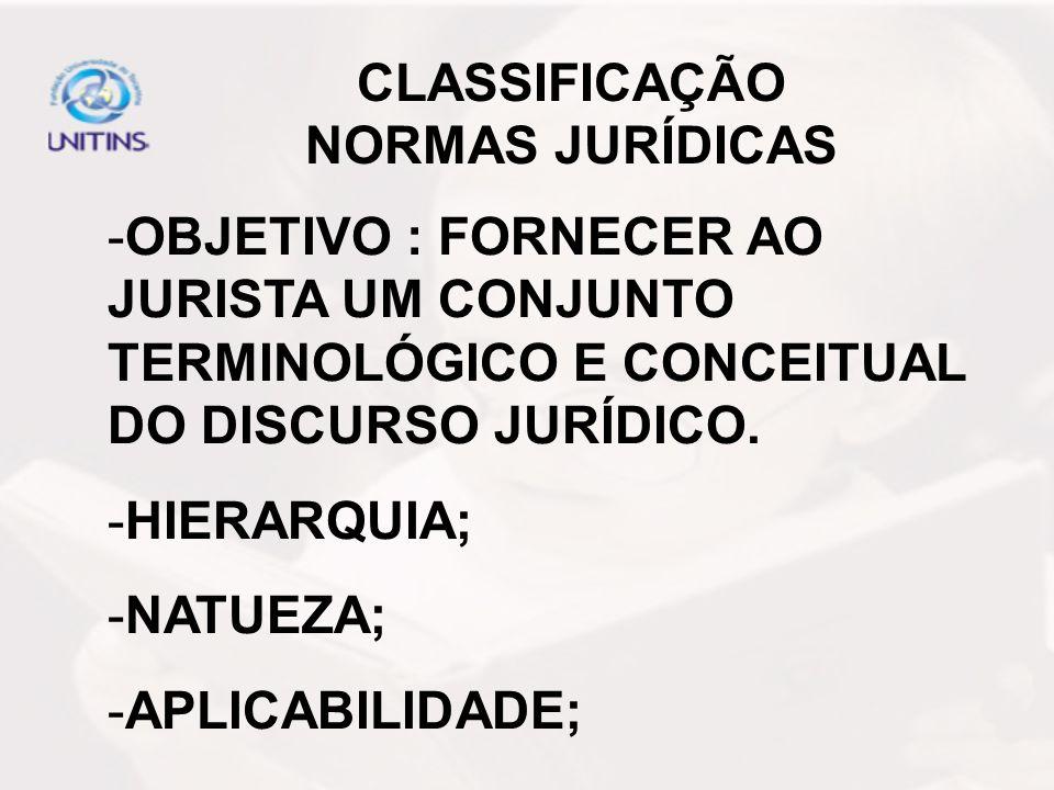 CLASSIFICAÇÃO NORMAS JURÍDICAS
