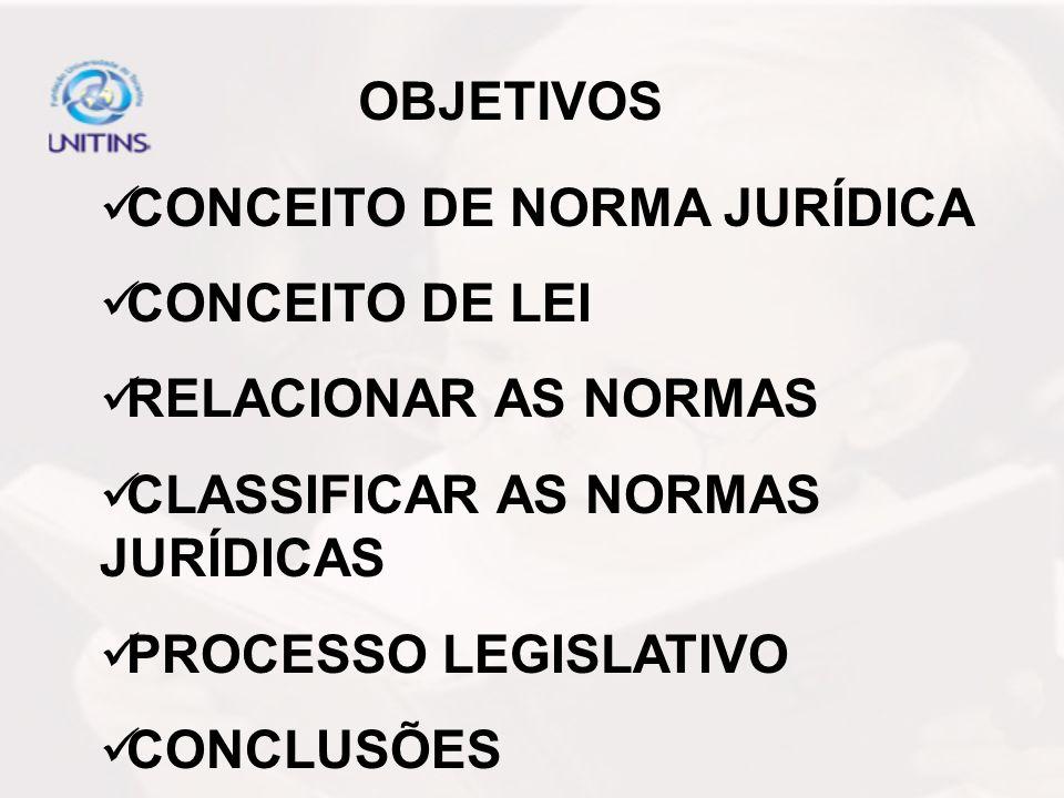 OBJETIVOS CONCEITO DE NORMA JURÍDICA. CONCEITO DE LEI. RELACIONAR AS NORMAS. CLASSIFICAR AS NORMAS JURÍDICAS.